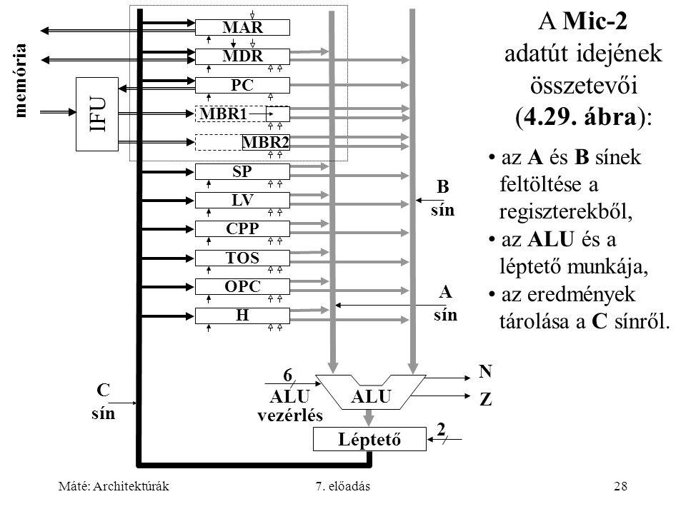 Máté: Architektúrák7. előadás28 A Mic-2 adatút idejének összetevői (4.29. ábra): az A és B sínek feltöltése a regiszterekből, az ALU és a léptető munk