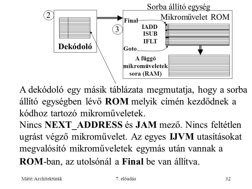 Máté: Architektúrák7. előadás32 Dekódoló 2 A dekódoló egy másik táblázata megmutatja, hogy a sorba állító egységben lévő ROM melyik címén kezdődnek a