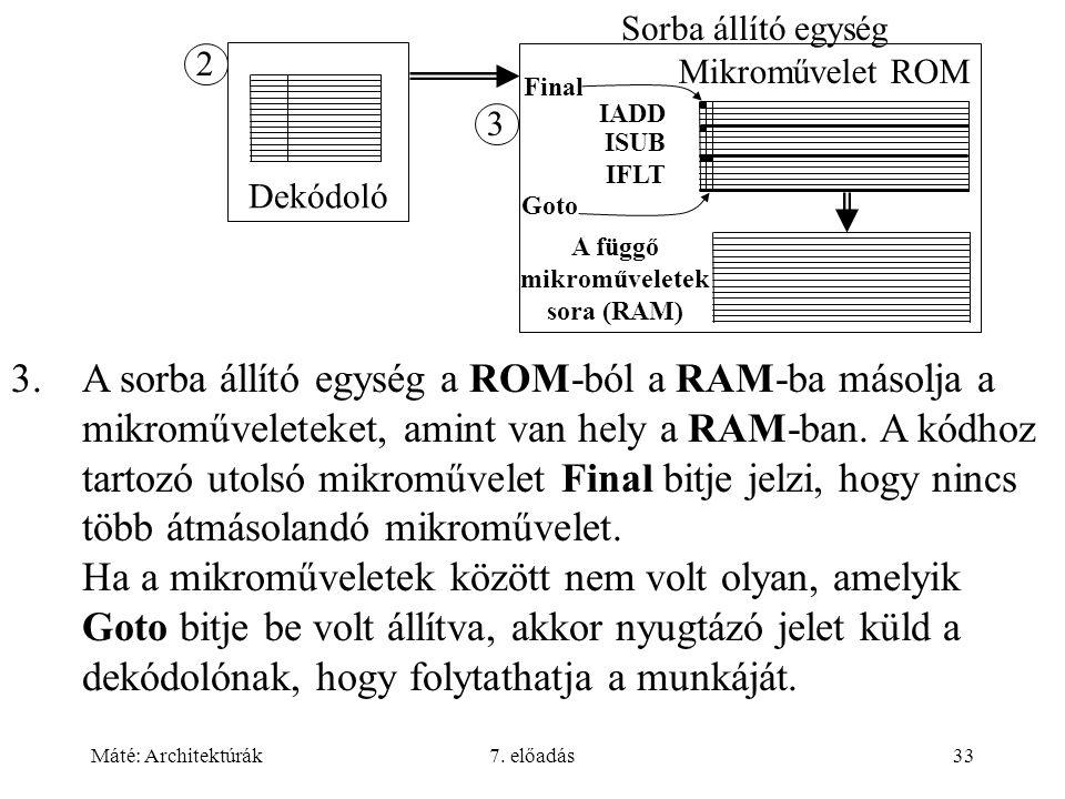 Máté: Architektúrák7. előadás33 Dekódoló 2 3.A sorba állító egység a ROM-ból a RAM-ba másolja a mikroműveleteket, amint van hely a RAM-ban. A kódhoz t