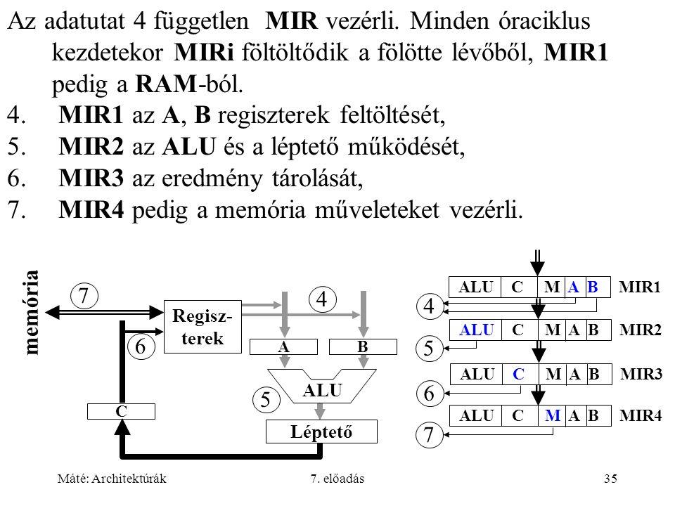 Máté: Architektúrák7. előadás35 Az adatutat 4 független MIR vezérli. Minden óraciklus kezdetekor MIRi föltöltődik a fölötte lévőből, MIR1 pedig a RAM-