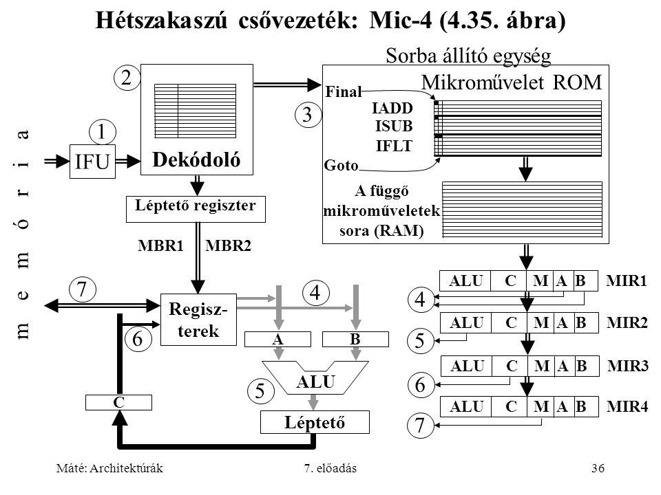 Máté: Architektúrák7. előadás36 Hétszakaszú csővezeték: Mic-4 (4.35. ábra) IFU m e m ó r i a 1 Dekódoló Léptető regiszter 2 Regisz- terek ALU Léptető