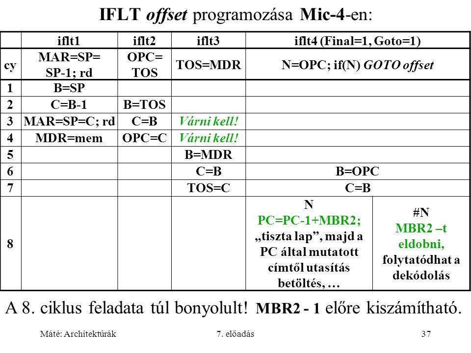 Máté: Architektúrák7. előadás37 IFLT offset programozása Mic-4-en: iflt1iflt2iflt3iflt4 (Final=1, Goto=1) cy MAR=SP= SP-1; rd OPC= TOS TOS=MDRN=OPC; i