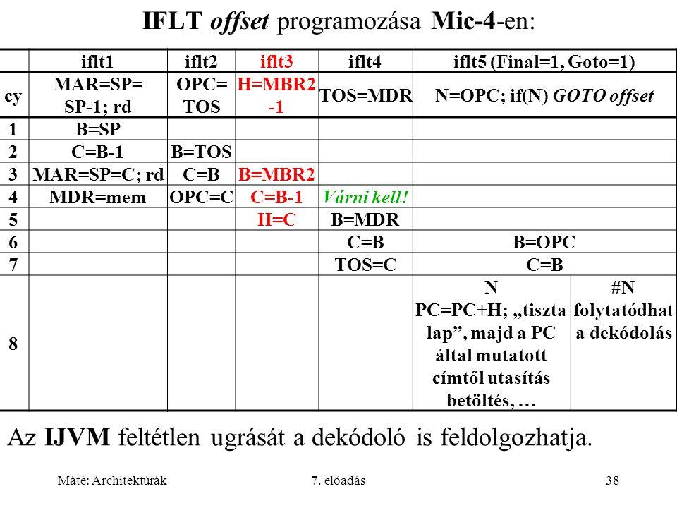 Máté: Architektúrák7. előadás38 IFLT offset programozása Mic-4-en: iflt1iflt2iflt3iflt4iflt5 (Final=1, Goto=1) cy MAR=SP= SP-1; rd OPC= TOS H=MBR2 -1