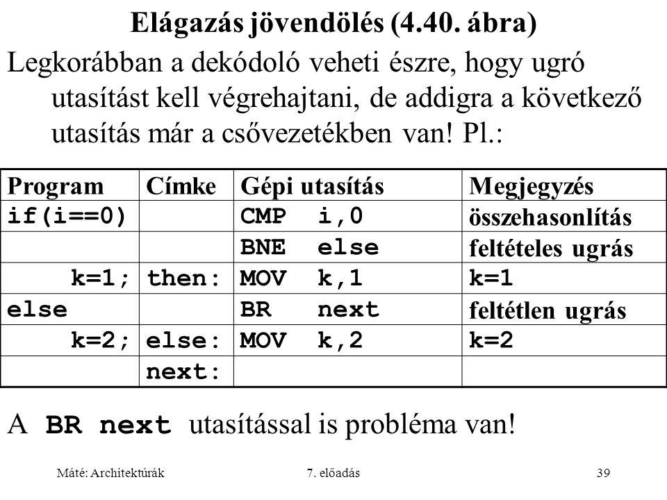 Máté: Architektúrák7. előadás39 Elágazás jövendölés (4.40. ábra) Legkorábban a dekódoló veheti észre, hogy ugró utasítást kell végrehajtani, de addigr