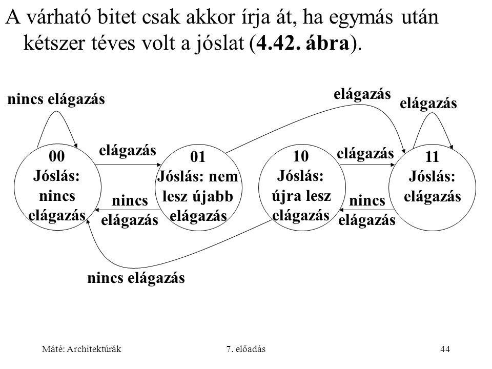 Máté: Architektúrák7. előadás44 A várható bitet csak akkor írja át, ha egymás után kétszer téves volt a jóslat (4.42. ábra). nincs elágazás 01 Jóslás: