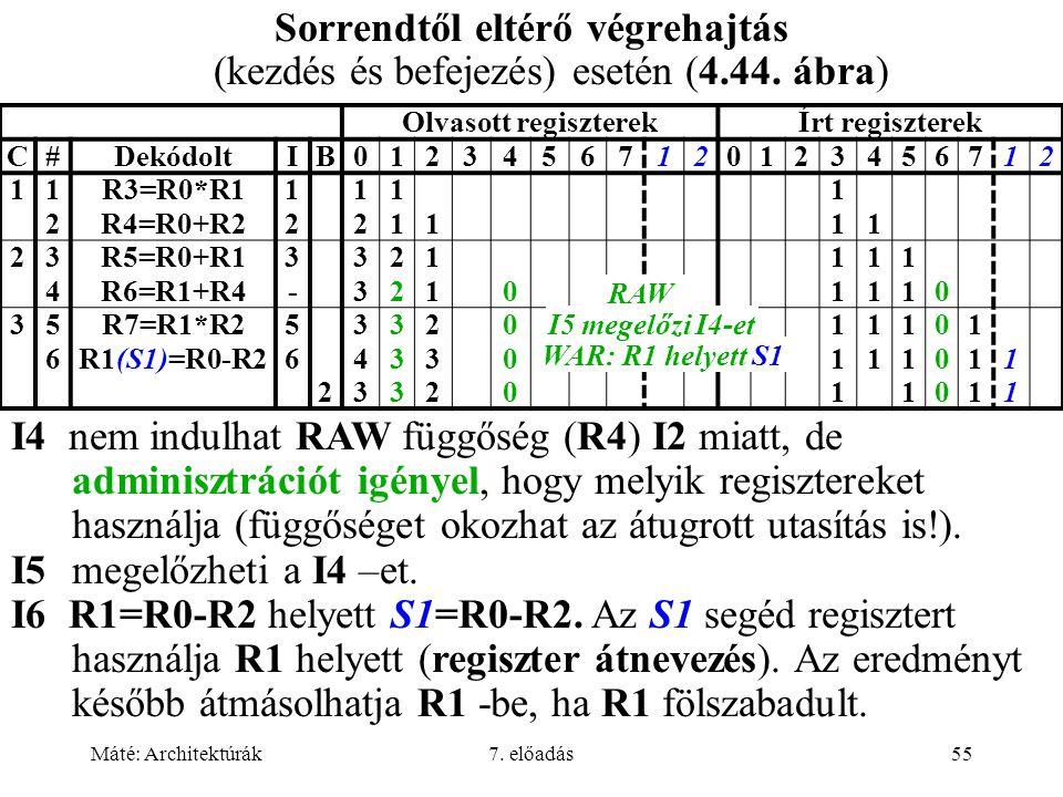 Máté: Architektúrák7. előadás55 Sorrendtől eltérő végrehajtás (kezdés és befejezés) esetén (4.44. ábra) Olvasott regiszterekÍrt regiszterek C#Dekódolt