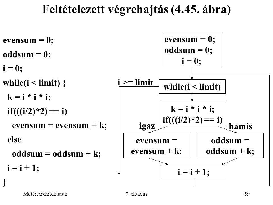 Máté: Architektúrák7. előadás59 Feltételezett végrehajtás (4.45. ábra) evensum = 0; oddsum = 0; i = 0; while(i < limit) { k = i * i * i; if(((i/2)*2)