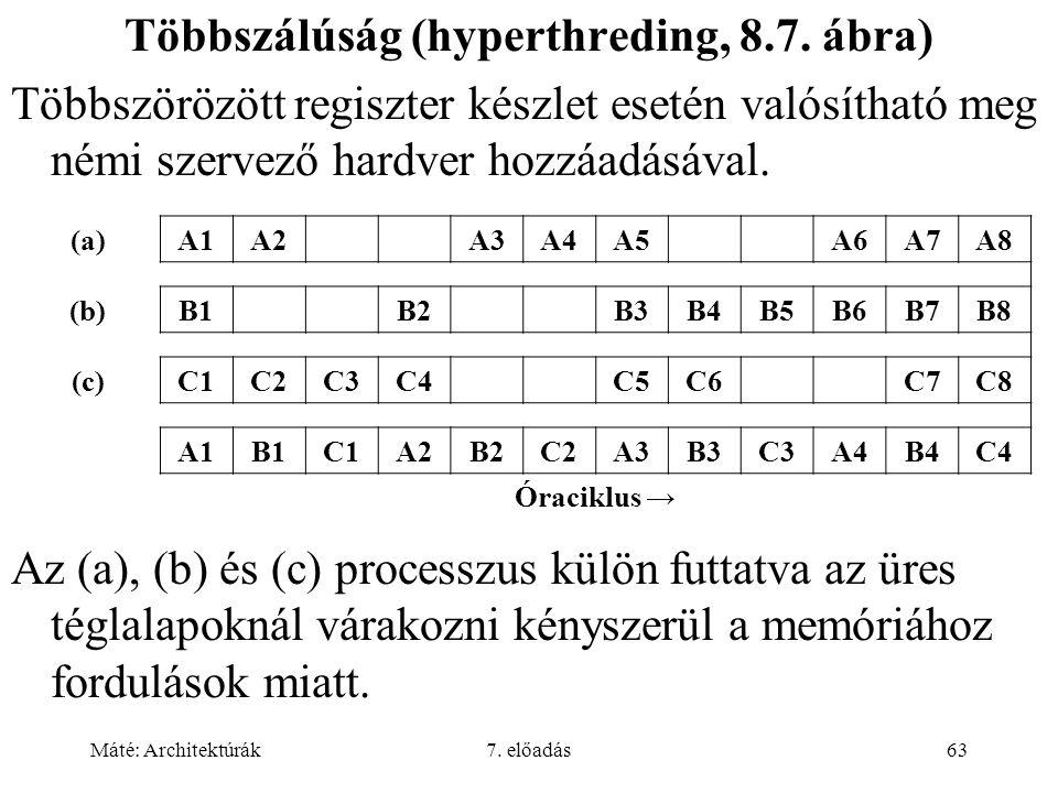 Máté: Architektúrák7. előadás63 Többszálúság (hyperthreding, 8.7. ábra) Többszörözött regiszter készlet esetén valósítható meg némi szervező hardver h