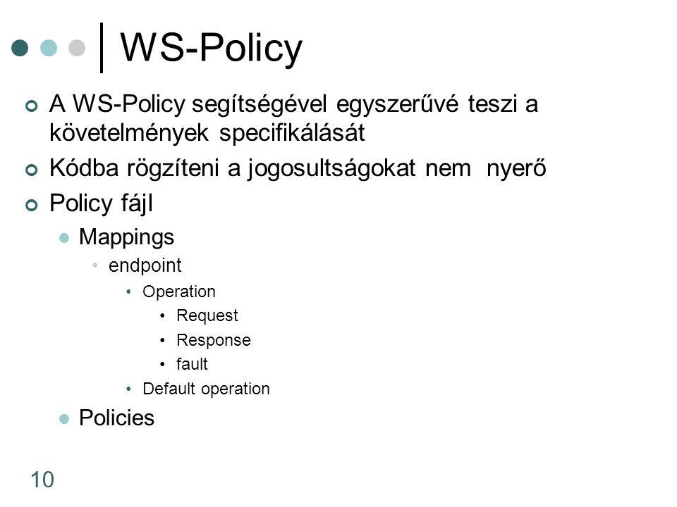 10 WS-Policy A WS-Policy segítségével egyszerűvé teszi a követelmények specifikálását Kódba rögzíteni a jogosultságokat nem nyerő Policy fájl Mappings endpoint Operation Request Response fault Default operation Policies