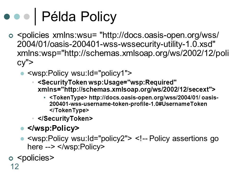 12 Példa Policy http://docs.oasis-open.org/wss/2004/01/ oasis- 200401-wss-username-token-profile-1.0#UsernameToken