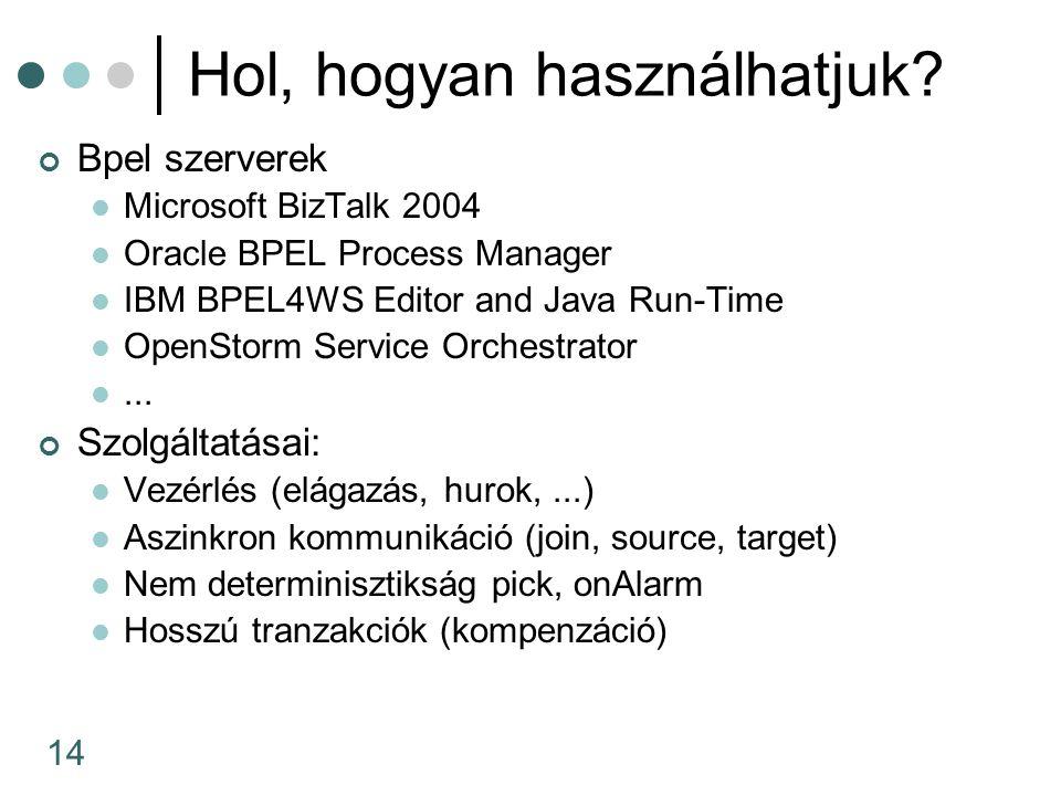 14 Hol, hogyan használhatjuk? Bpel szerverek Microsoft BizTalk 2004 Oracle BPEL Process Manager IBM BPEL4WS Editor and Java Run-Time OpenStorm Service