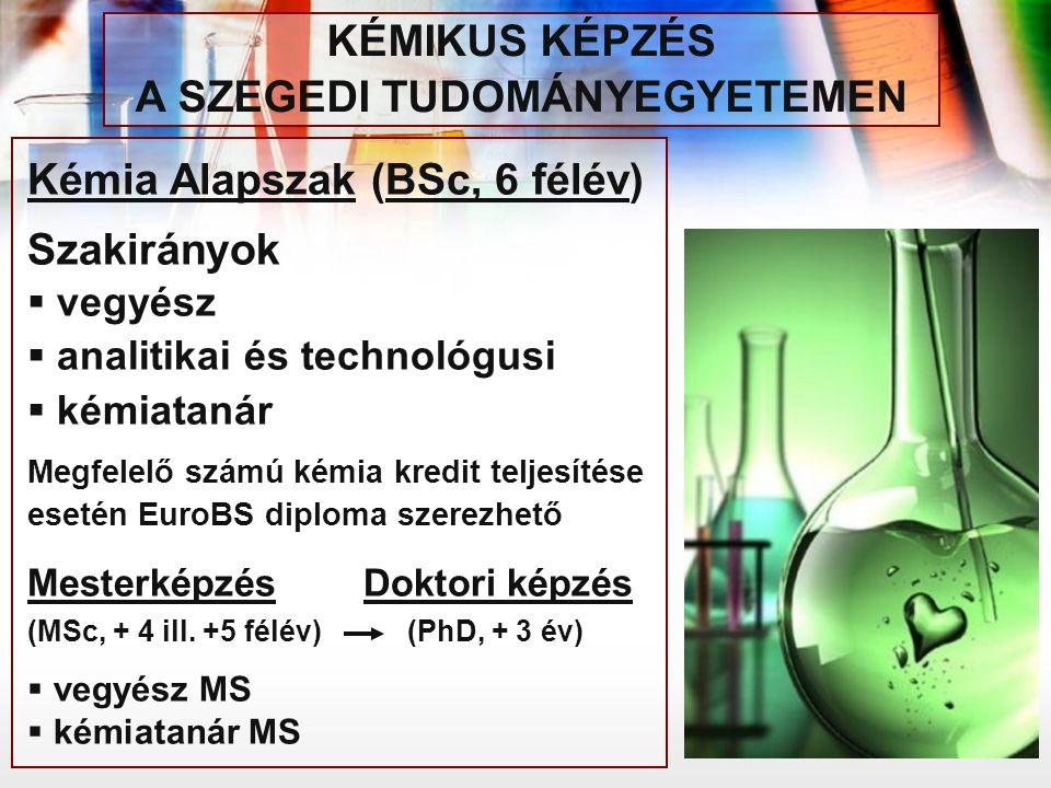 KÉMIKUS KÉPZÉS A SZEGEDI TUDOMÁNYEGYETEMEN Kémia Alapszak (BSc, 6 félév) Szakirányok  vegyész  analitikai és technológusi  kémiatanár Megfelelő szá