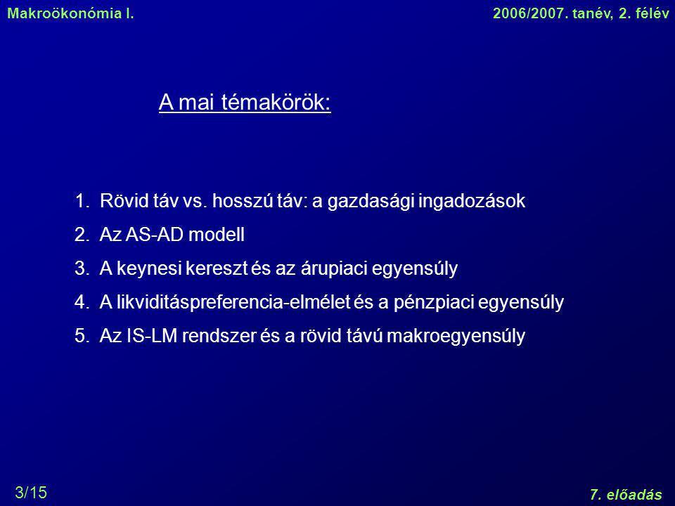 Makroökonómia I.2006/2007.tanév, 2. félév 7. előadás 3/15 1.Rövid táv vs.