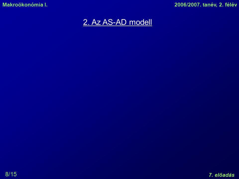 Makroökonómia I.2006/2007. tanév, 2. félév 7. előadás 8/15 2. Az AS-AD modell