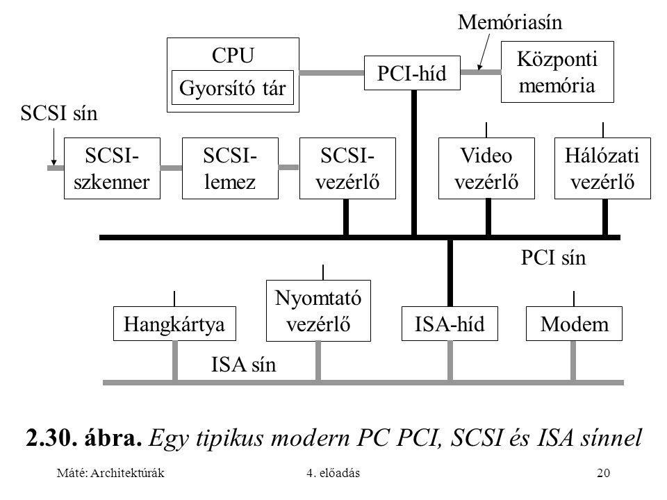 Máté: Architektúrák4. előadás20 2.30. ábra. Egy tipikus modern PC PCI, SCSI és ISA sínnel Hálózati vezérlő SCSI sín Memóriasín SCSI- szkenner SCSI- le