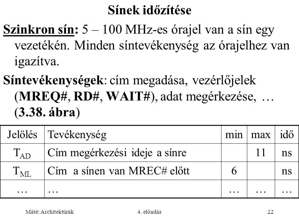 Máté: Architektúrák4. előadás22 Sínek időzítése Szinkron sín: 5 – 100 MHz-es órajel van a sín egy vezetékén. Minden síntevékenység az órajelhez van ig