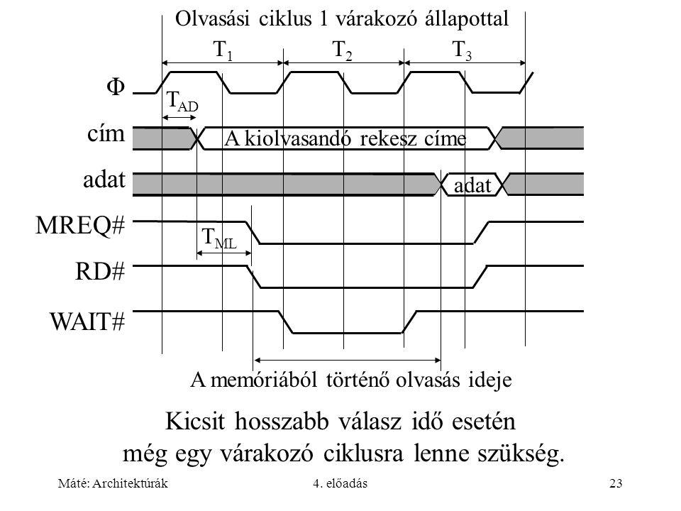 Máté: Architektúrák4. előadás23 adat A kiolvasandó rekesz címe T AD T ML T 1 T 2 T 3 Olvasási ciklus 1 várakozó állapottal A memóriából történő olvasá