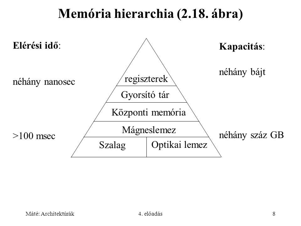 Máté: Architektúrák4. előadás8 Memória hierarchia (2.18. ábra) Elérési idő: néhány nanosec >100 msec Kapacitás: néhány bájt néhány száz GB regiszterek