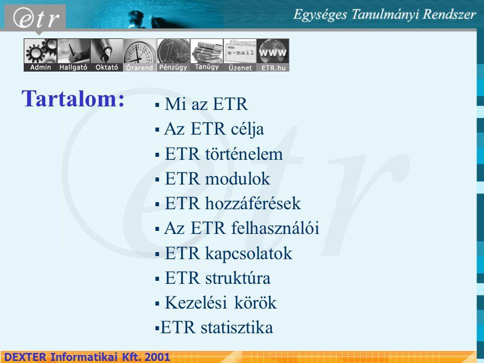 DEXTER Informatikai Kft. 2001 Tartalom:  Mi az ETR  Az ETR célja  ETR történelem  ETR modulok  ETR hozzáférések  Az ETR felhasználói  ETR kapcs
