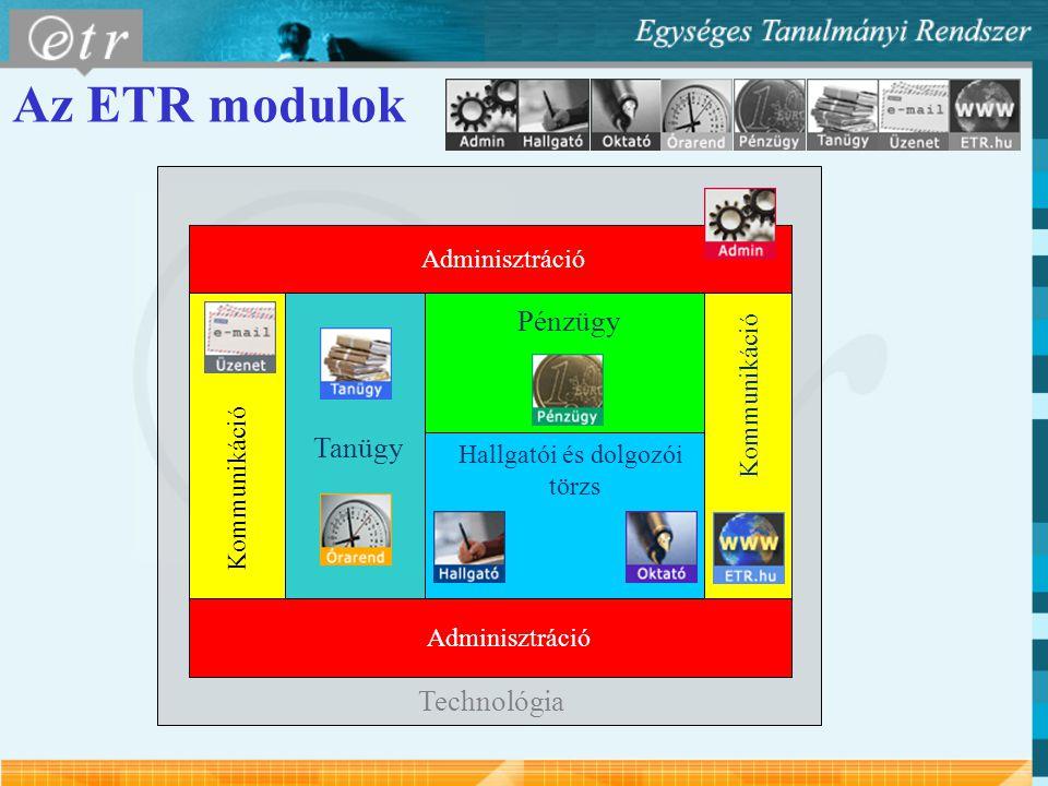 Az ETR modulok Technológia Adminisztráció Hallgatói és dolgozói törzs Pénzügy Kommunikáció Tanügy