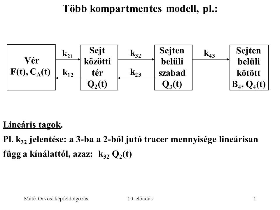 Máté: Orvosi képfeldolgozás10. előadás1 Több kompartmentes modell, pl.: Lineáris tagok. Pl. k 32 jelentése: a 3-ba a 2-ből jutó tracer mennyisége line