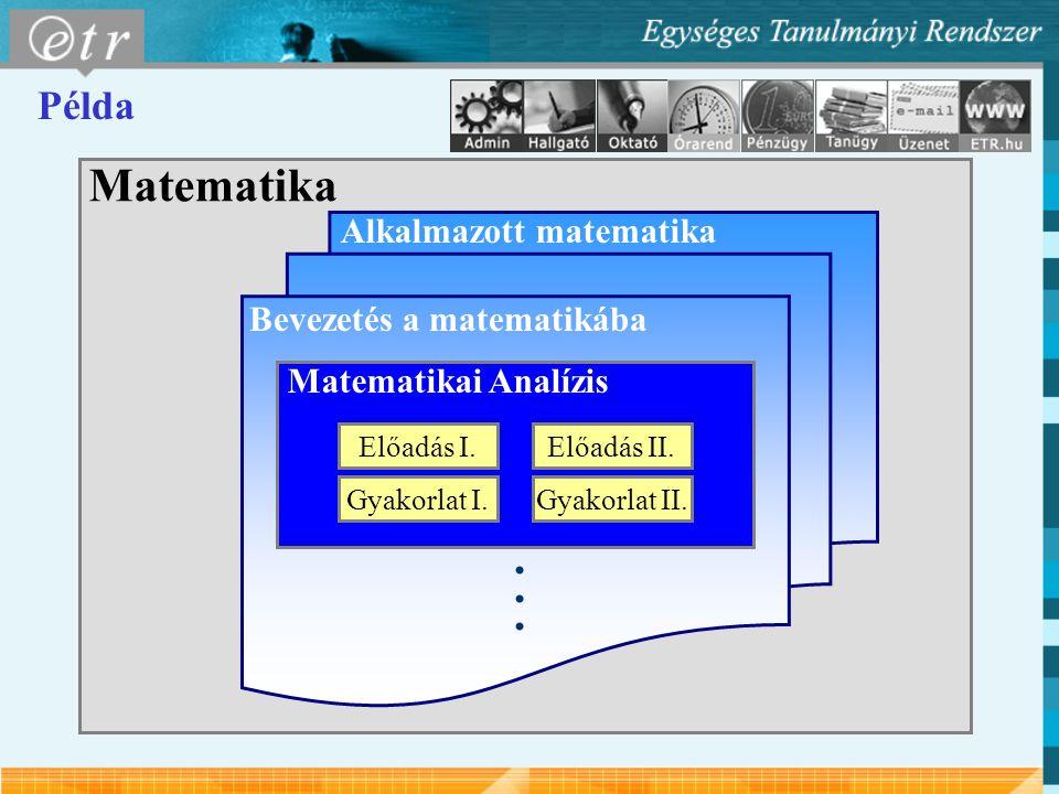 Matematika Matematikai Analízis Előadás I. Gyakorlat II. Előadás II. Gyakorlat I. Alkalmazott matematika Bevezetés a matematikába...... Példa