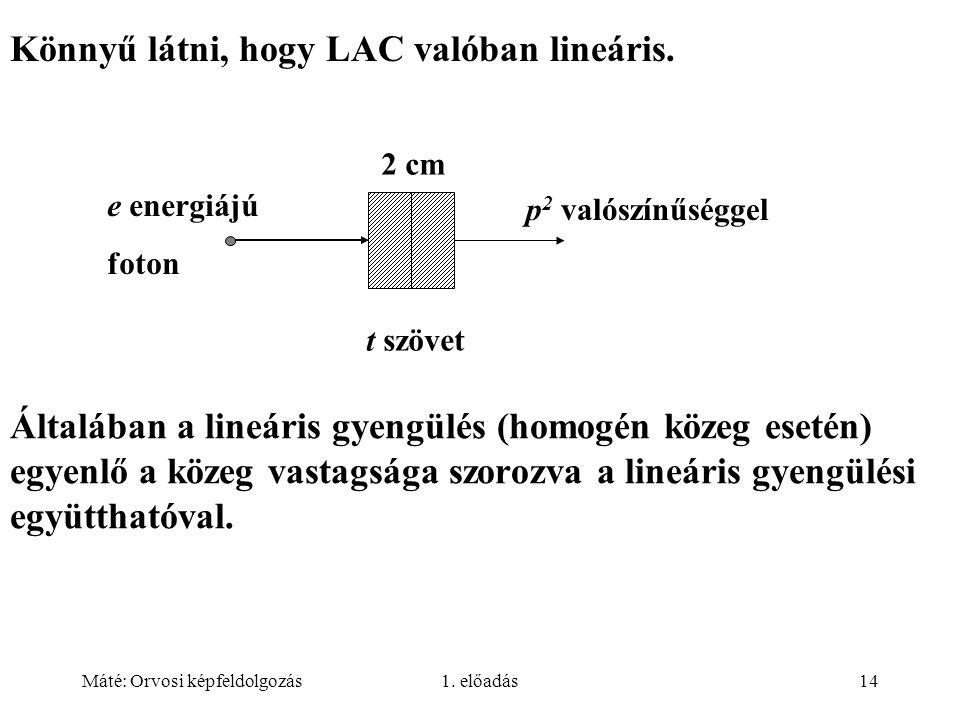 Máté: Orvosi képfeldolgozás1. előadás14 Könnyű látni, hogy LAC valóban lineáris. e energiájú foton p 2 valószínűséggel 2 cm t szövet Általában a lineá
