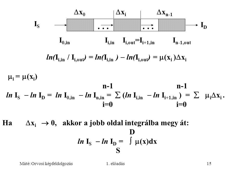 Máté: Orvosi képfeldolgozás1. előadás15  i =  (x i ) ln(I i,in / I i,out ) = ln(I i,in )  ln(I i,out ) =  (x i )  x i  x 0  x i  x n-1 I 0,in