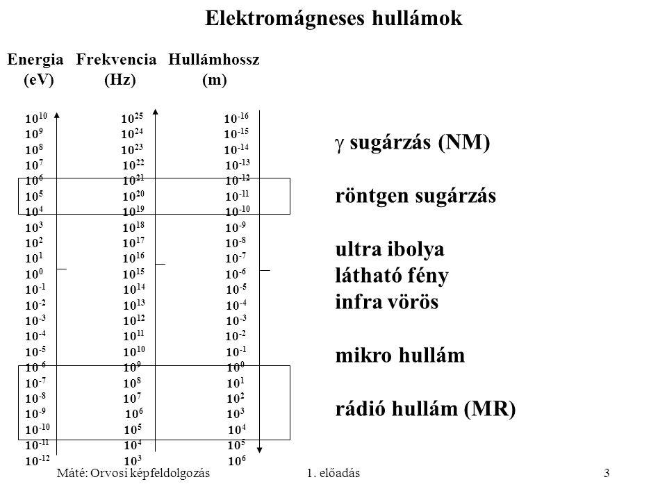 Máté: Orvosi képfeldolgozás1.előadás4 Elektromágneses sugárzás Quantált.