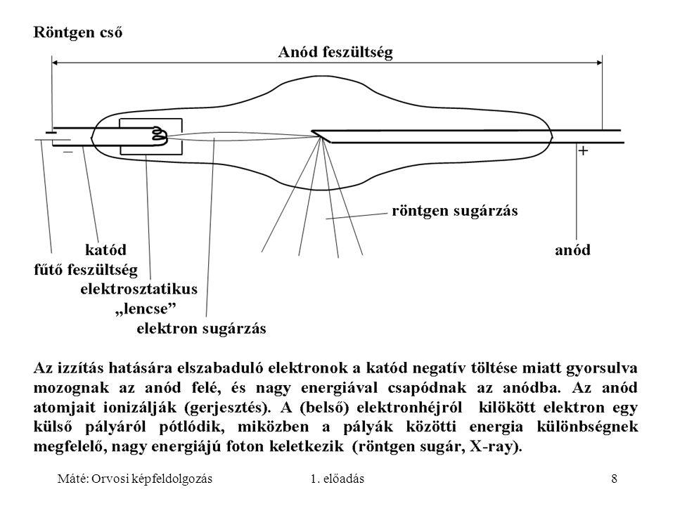 Máté: Orvosi képfeldolgozás1. előadás69