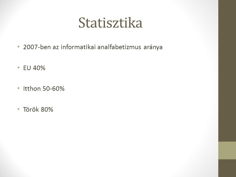 Statisztika 2007-ben az informatikai analfabetizmus aránya EU 40% Itthon 50-60% Török 80%