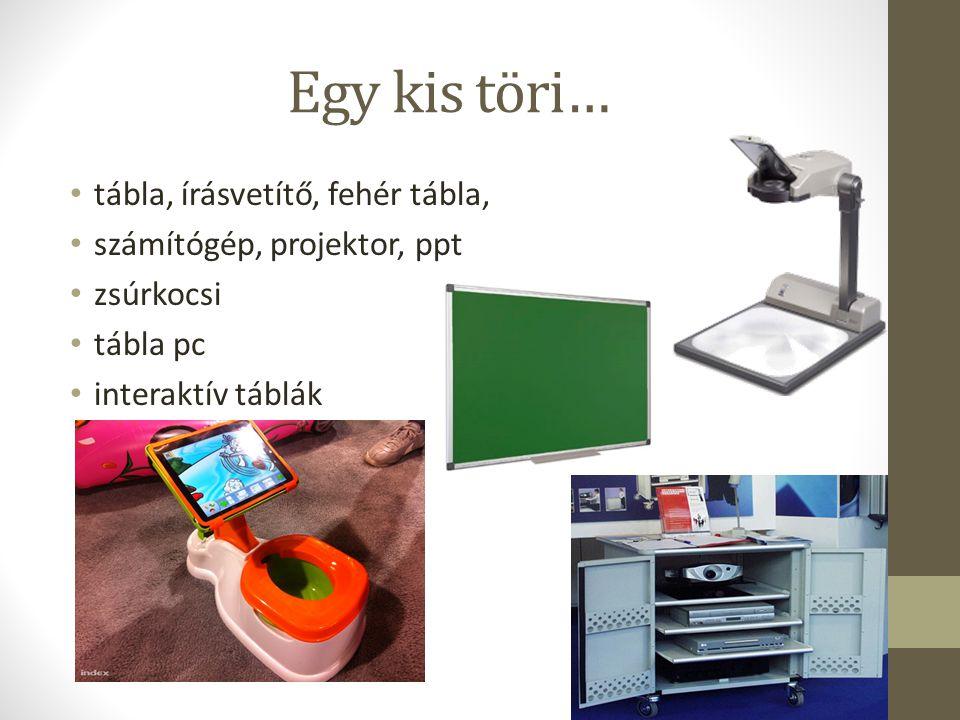 Egy kis töri… tábla, írásvetítő, fehér tábla, számítógép, projektor, ppt zsúrkocsi tábla pc interaktív táblák