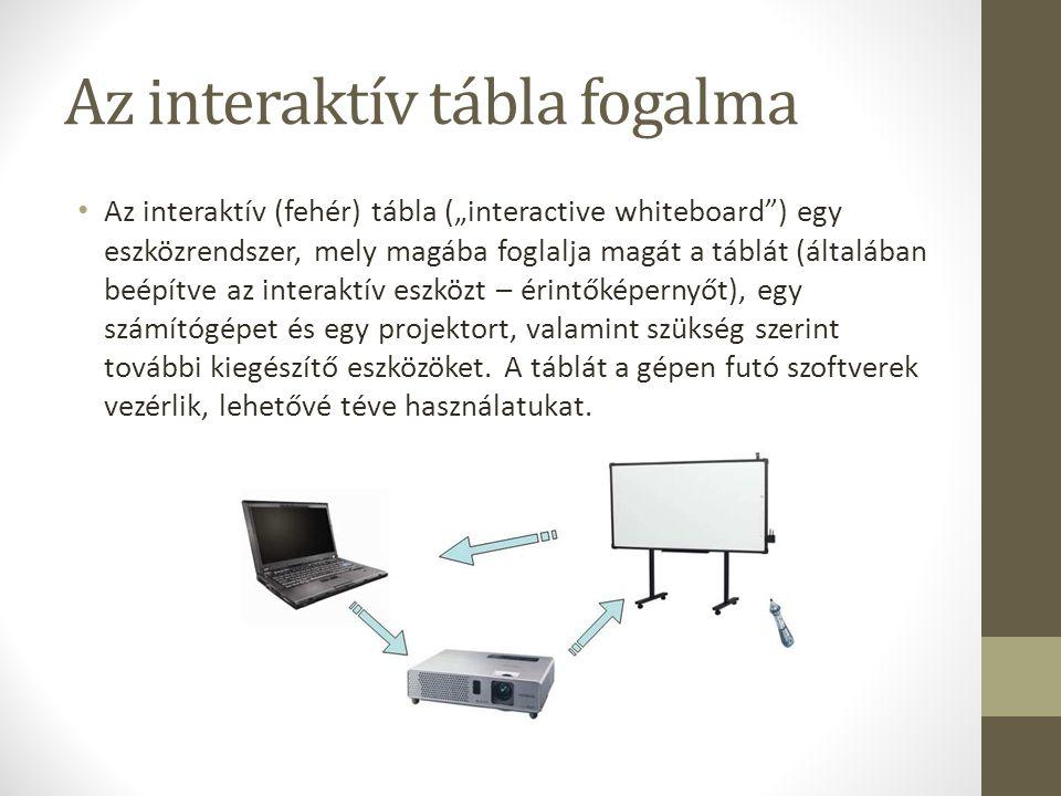 """Az interaktív tábla fogalma Az interaktív (fehér) tábla (""""interactive whiteboard"""") egy eszközrendszer, mely magába foglalja magát a táblát (általában"""