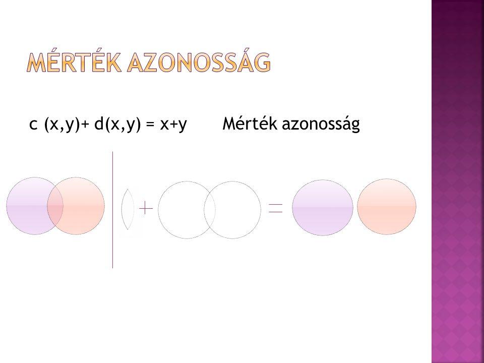 c (x,y)+ d(x,y) = x+yMérték azonosság