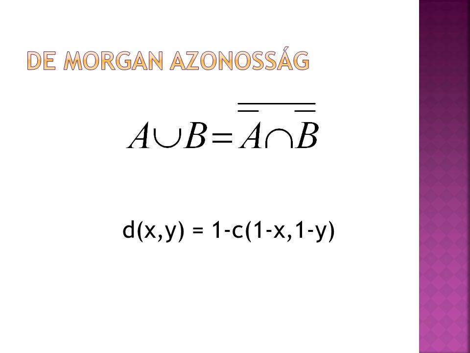 d(x,y) = 1-c(1-x,1-y)