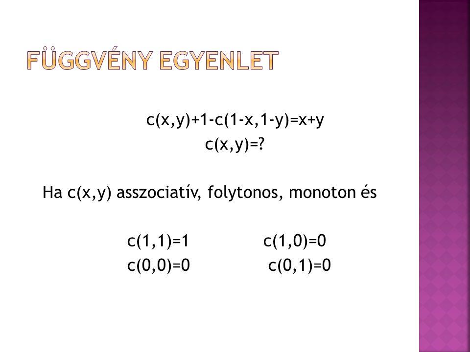 c(x,y)+1-c(1-x,1-y)=x+y c(x,y)=.