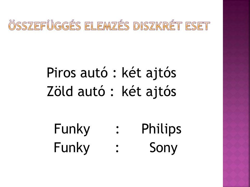 Piros autó : két ajtós Zöld autó : két ajtós Funky : Philips Funky : Sony