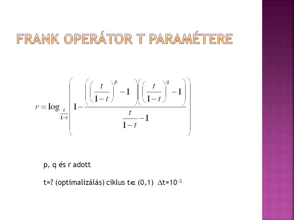p, q és r adott t= (optimalizálás) ciklus t  (0,1)  t=10 -3