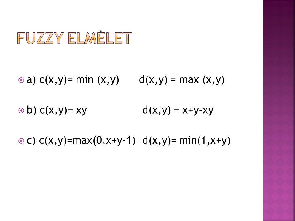  a) c(x,y)= min (x,y) d(x,y) = max (x,y)  b) c(x,y)= xy d(x,y) = x+y-xy  c) c(x,y)=max(0,x+y-1) d(x,y)= min(1,x+y)