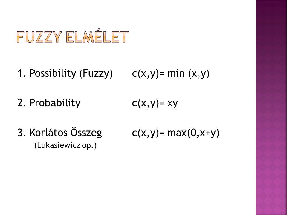 1. Possibility (Fuzzy) c(x,y)= min (x,y) 2. Probability c(x,y)= xy 3.