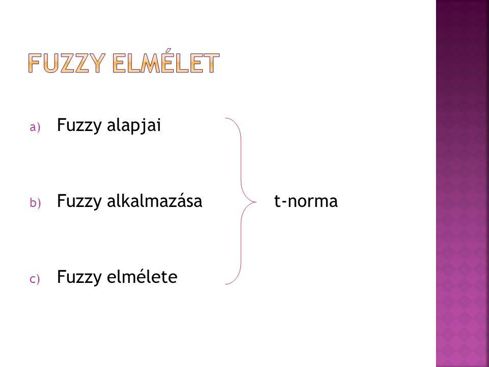 a) Fuzzy alapjai b) Fuzzy alkalmazásat-norma c) Fuzzy elmélete