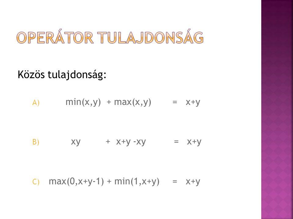 Közös tulajdonság: A) min(x,y) + max(x,y) = x+y B) xy + x+y -xy = x+y C) max(0,x+y-1) + min(1,x+y) = x+y