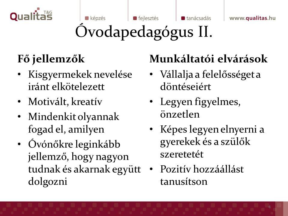 Óvodapedagógus II.