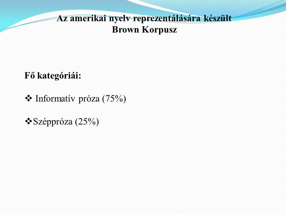 Az amerikai nyelv reprezentálására készült Brown Korpusz Fő kategóriái:  Informatív próza (75%)  Széppróza (25%)
