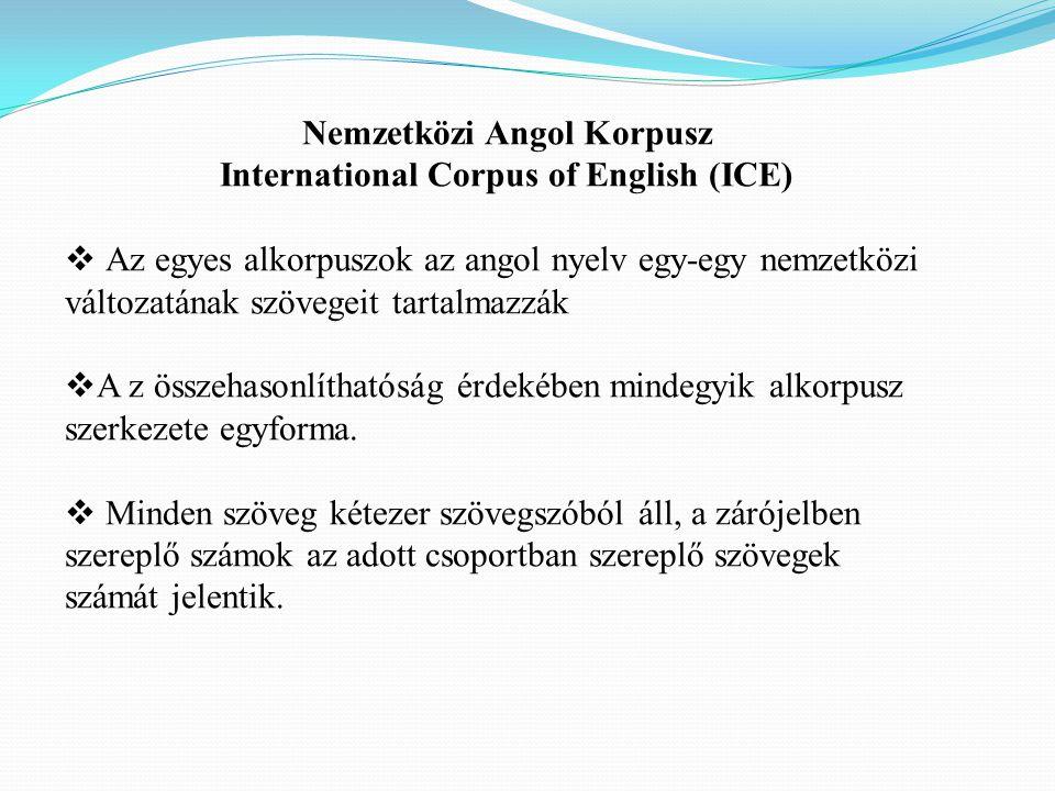 Nemzetközi Angol Korpusz International Corpus of English (ICE)  Az egyes alkorpuszok az angol nyelv egy-egy nemzetközi változatának szövegeit tartalmazzák  A z összehasonlíthatóság érdekében mindegyik alkorpusz szerkezete egyforma.