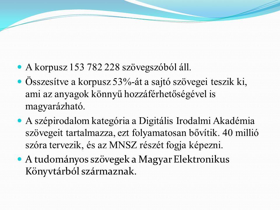 A korpusz 153 782 228 szövegszóból áll.
