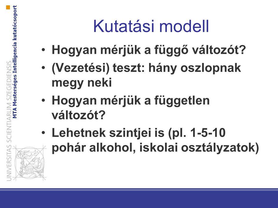 Kutatási modell Hogyan mérjük a függő változót? (Vezetési) teszt: hány oszlopnak megy neki Hogyan mérjük a független változót? Lehetnek szintjei is (p