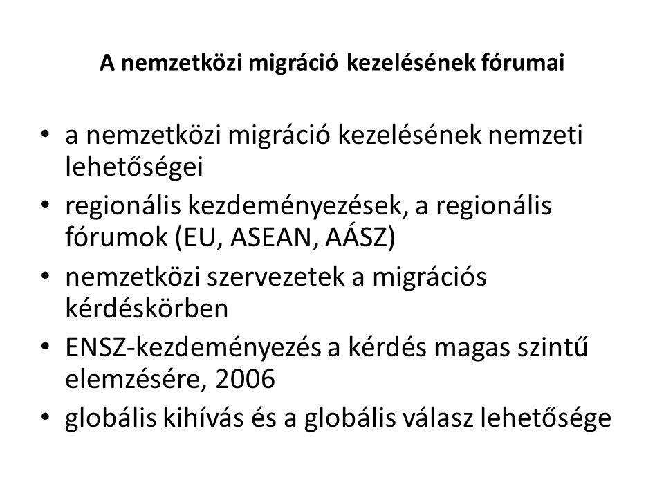 A nemzetközi migráció kezelésének fórumai a nemzetközi migráció kezelésének nemzeti lehetőségei regionális kezdeményezések, a regionális fórumok (EU,