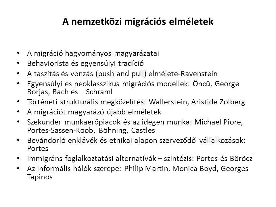 A nemzetközi migrációs elméletek A migráció hagyományos magyarázatai Behaviorista és egyensúlyi tradíció A taszítás és vonzás (push and pull) elmélete
