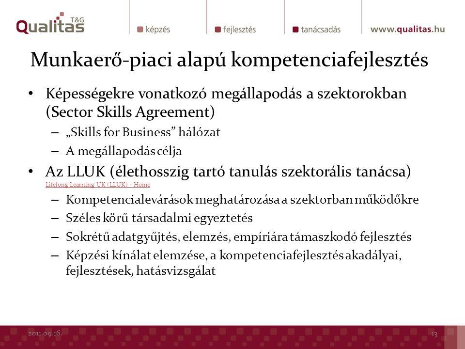 """Képességekre vonatkozó megállapodás a szektorokban (Sector Skills Agreement) – """"Skills for Business"""" hálózat – A megállapodás célja Az LLUK (élethossz"""